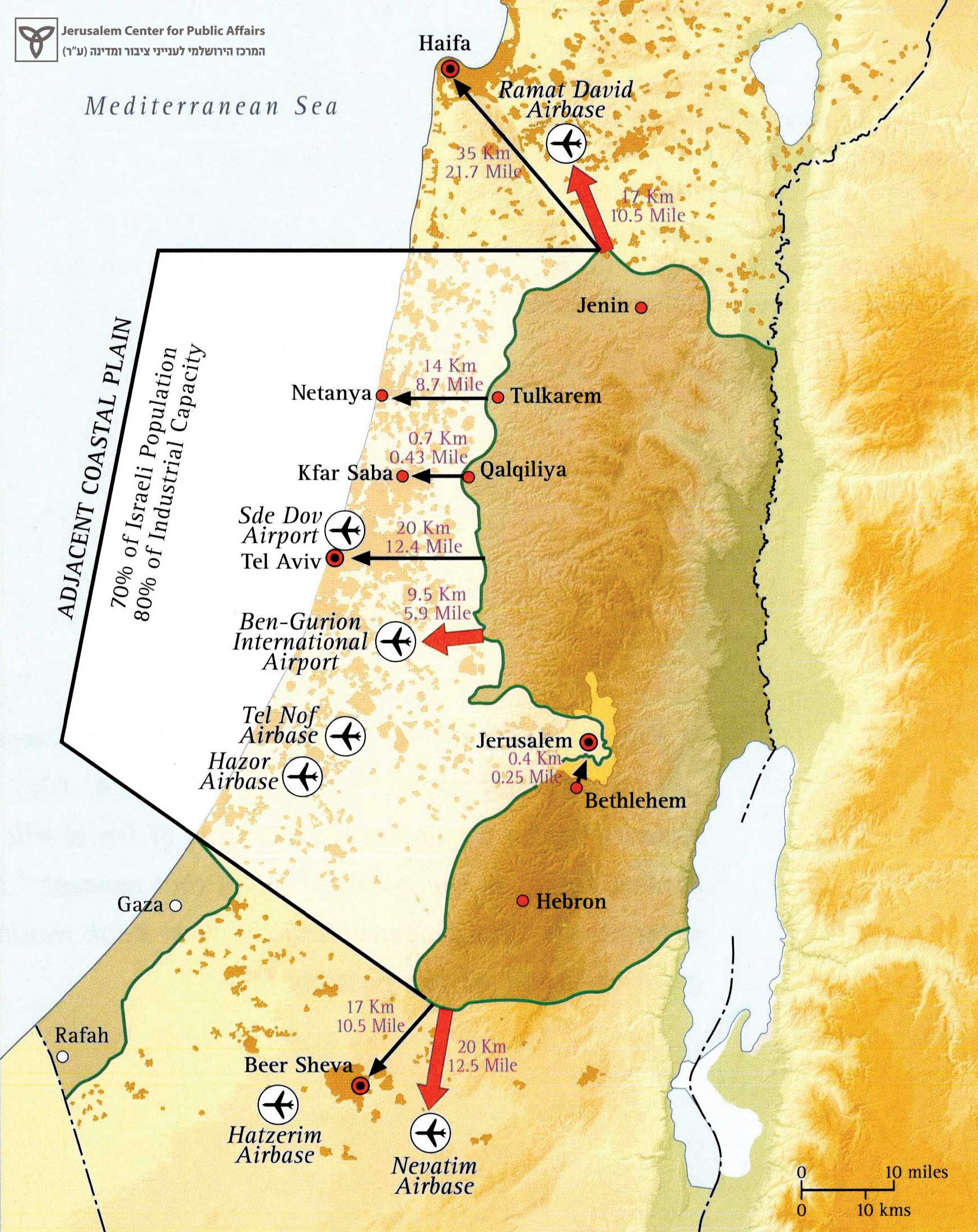Defensible Borders to Ensure Israel's Future