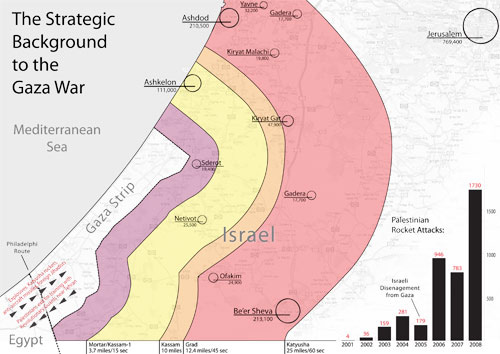 The threat to Israeli population centers in 2008